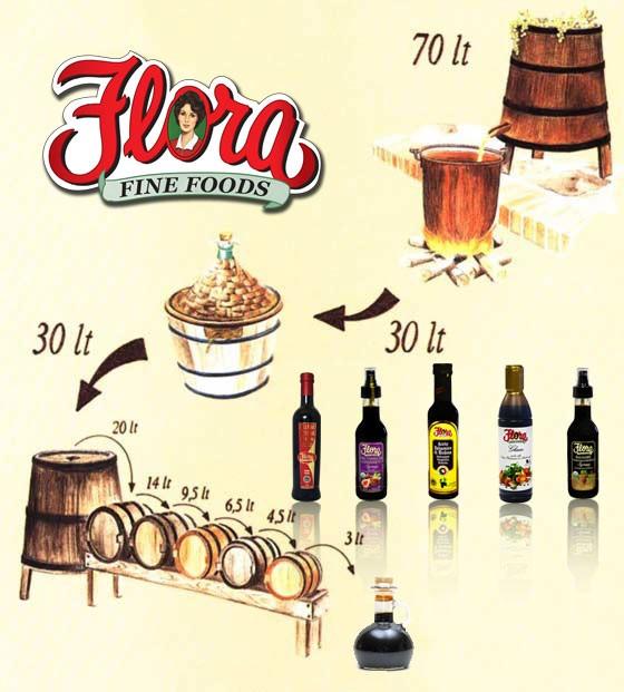 flora-foods-balsamic-vinegar